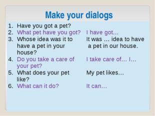 Make your dialogs Have you gotаpet?  What pet have you got?  Whose idea was i