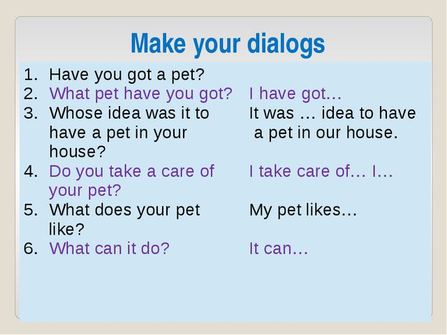 Make your dialogs Have you gotаpet?  What pet have you got?  Whose idea was i...