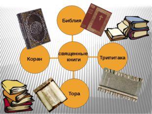 священные книги Библия Трипитака Тора Коран