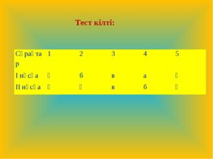 Тест кілті: Сұрақтар12345 І нұсқаәбваә ІІ нұсқаәәвбә