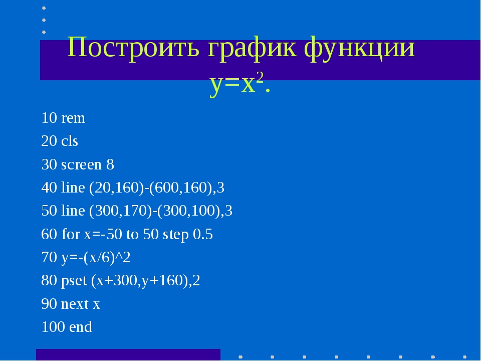 Построить график функции y=x2. 10 rem 20 cls 30 screen 8 40 line (20,160)-(60...