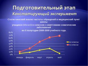 Статистический анализ частоты обращений в медицинский пункт школы учащихся 10