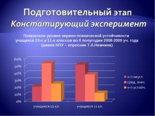Показатели уровня нервно-психической устойчивости учащихся 10-х и 11-х классо