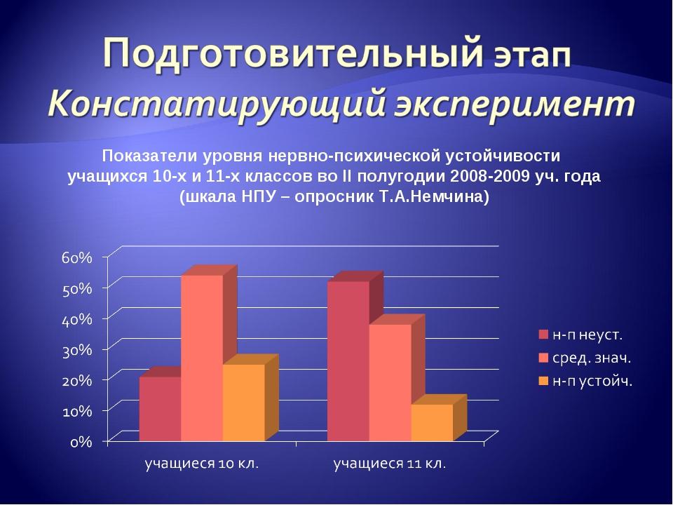Показатели уровня нервно-психической устойчивости учащихся 10-х и 11-х классо...