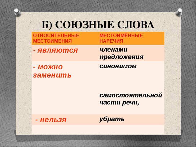 Б) СОЮЗНЫЕ СЛОВА ОТНОСИТЕЛЬНЫЕ МЕСТОИМЕНИЯ МЕСТОИМЁННЫЕ НАРЕЧИЯ -являются чле...