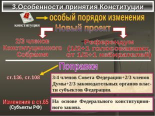 3.Особенности принятия Конституции 3/4 членов Совета Федерации+2/3 членов Дум