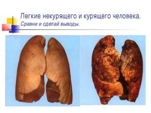 Легкие некурящего и курящего человека. Сравни и сделай выводы.