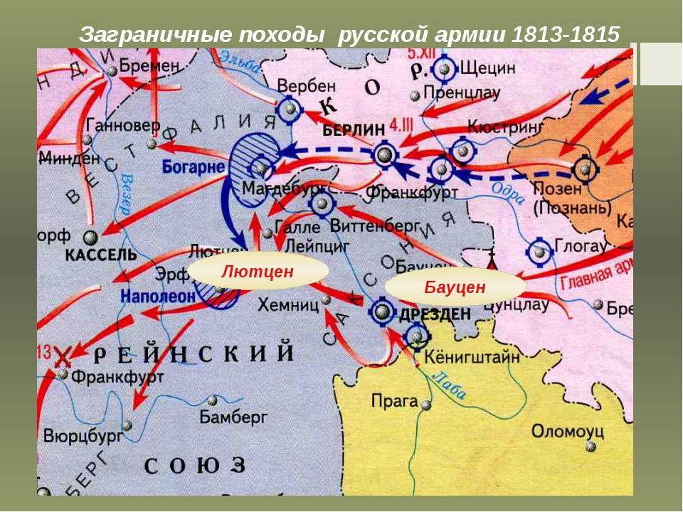 Лютцен Бауцен Заграничные походы русской армии 1813-1815
