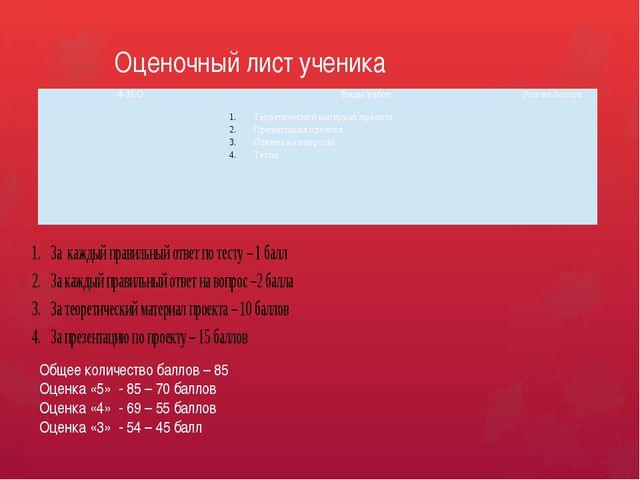 Оценочный лист ученика Общее количество баллов – 85 Оценка «5» - 85 – 70 балл...
