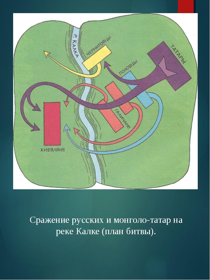 Сражение русских и монголо-татар на реке Калке (план битвы).