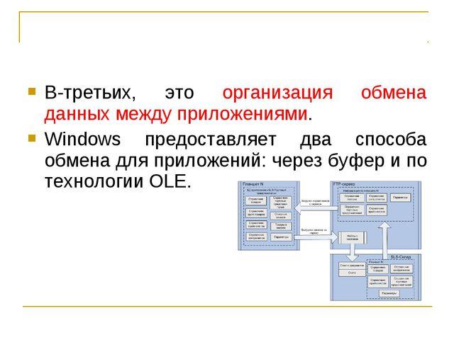 В-третьих, это организация обмена данных между приложениями. Windows предоста...