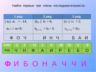 n n + 1 n + 1 Найти первые три члена последовательности : Ф О Ч И Н Ч Б А И Ф