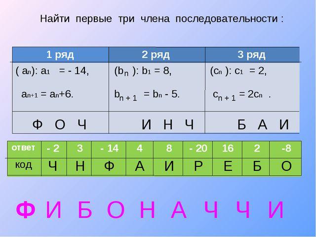 n n + 1 n + 1 Найти первые три члена последовательности : Ф О Ч И Н Ч Б А И Ф...