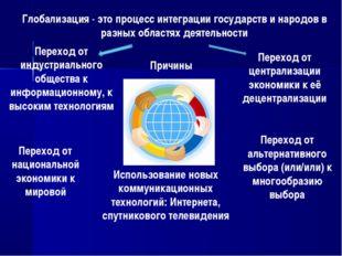 Глобализация - это процесс интеграции государств и народов в разных областях