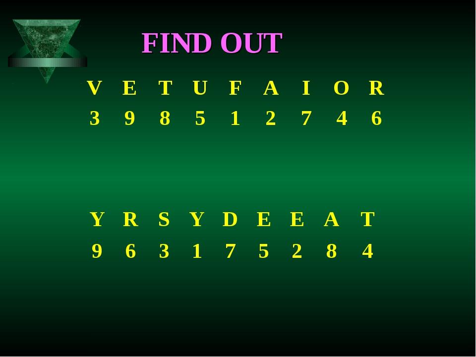 FIND OUT VETUFAIOR 398512746 YRSYDEEAT 9631752...