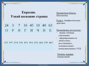 Евразия. Узнай название страны Предметная область: Математика Раздел: Арифмет