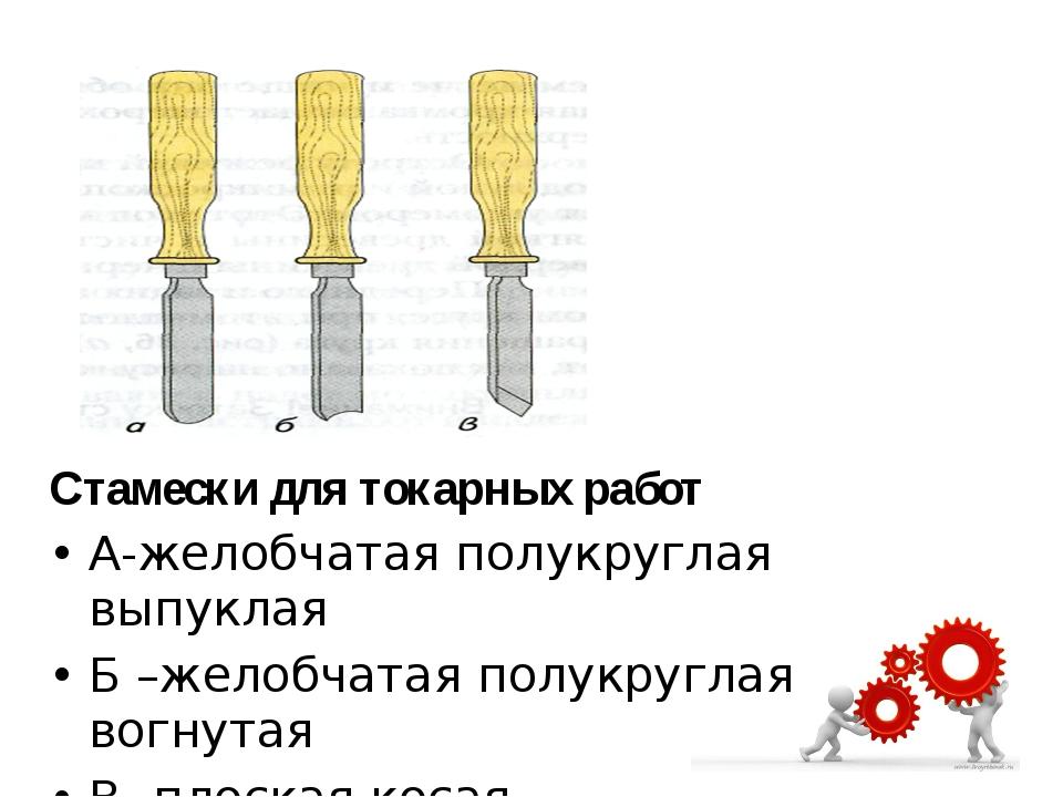 Стамески для токарных работ А-желобчатая полукруглая выпуклая Б –желобчатая...
