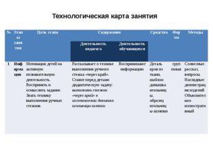Технологическая карта занятия № Этапы занятия Цель этапа Содержание Средства