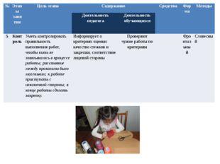 № Этапы занятия Цель этапа Содержание Средства Форма Методы Деятельность педа