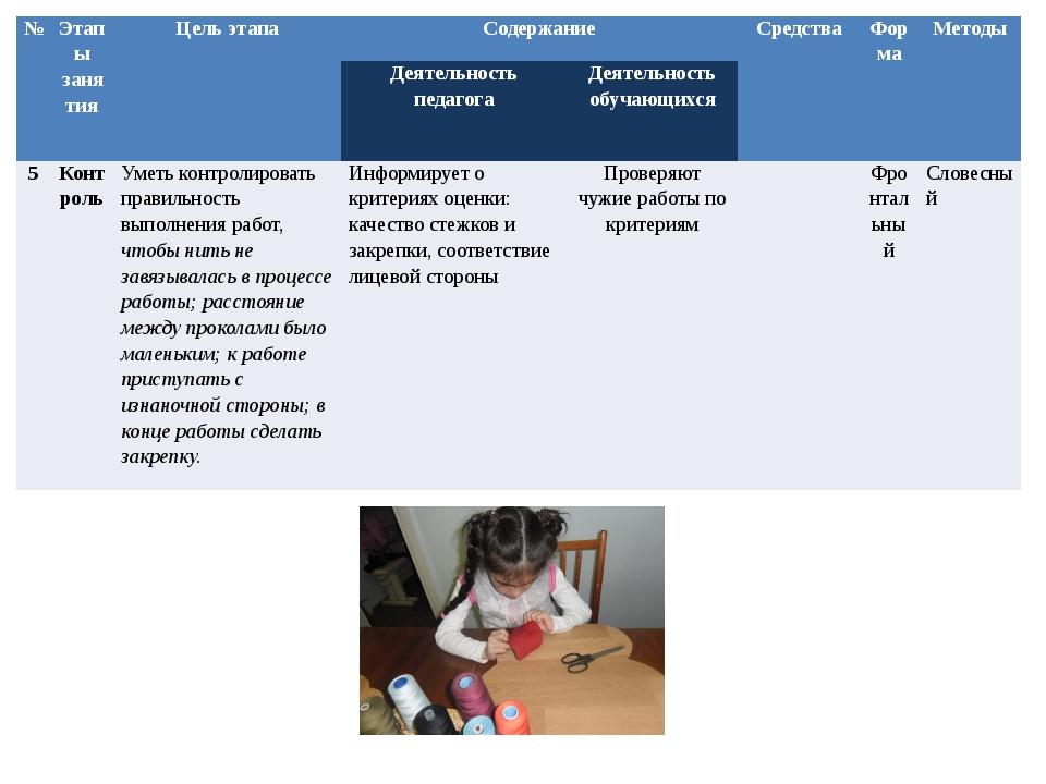 № Этапы занятия Цель этапа Содержание Средства Форма Методы Деятельность педа...