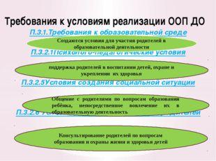 Требования к условиям реализации ООП ДО П.3.1.Требования к образовательной ср