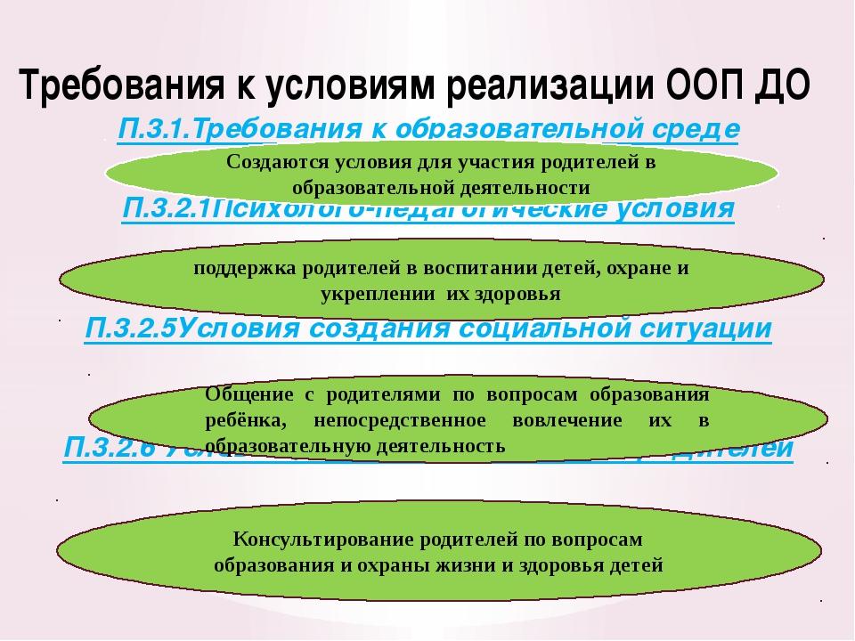 Требования к условиям реализации ООП ДО П.3.1.Требования к образовательной ср...