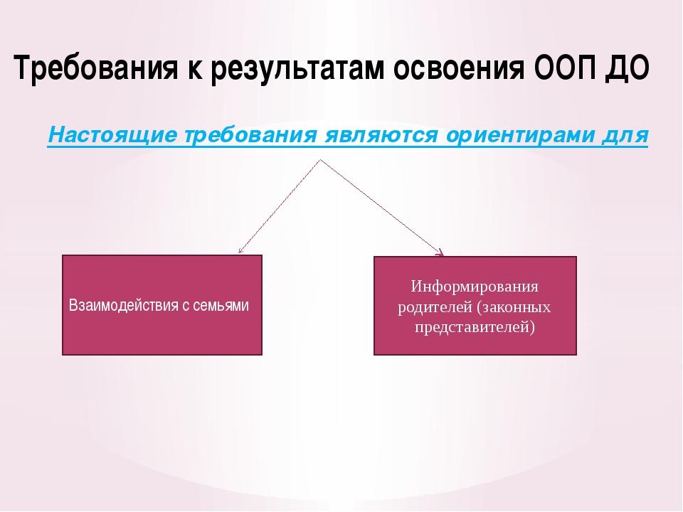 Требования к результатам освоения ООП ДО Настоящие требования являются ориент...