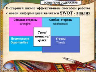 Сильные стороны strengths Слабые стороны weaknesses Угрозы Threats Возможност