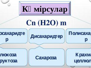 Моносахаридтер Дисахаридтер Полисахаридтер Көмірсулар Глюкоза фруктоза Сахаро