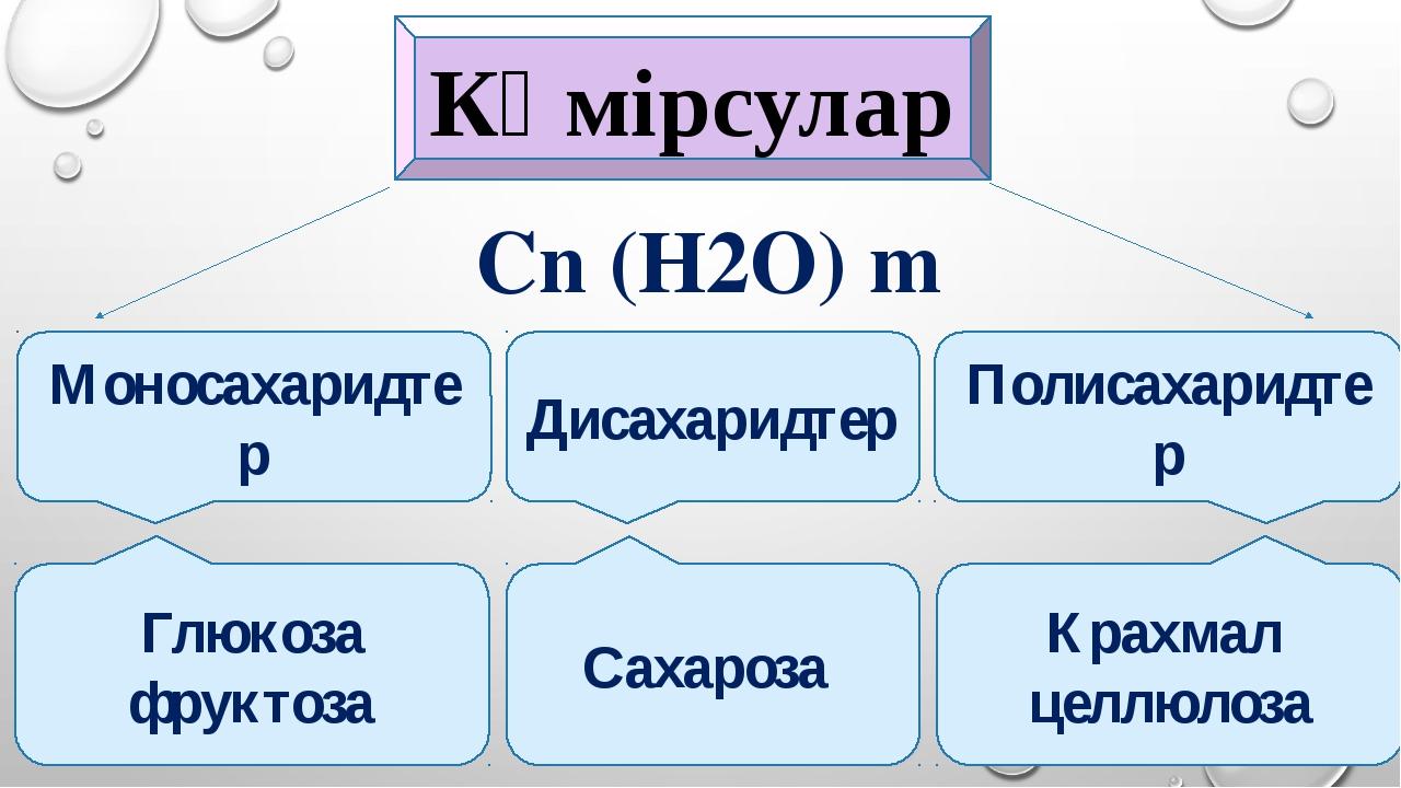 Моносахаридтер Дисахаридтер Полисахаридтер Көмірсулар Глюкоза фруктоза Сахаро...