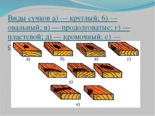 Виды сучков а) — круглый; 6) — овальный; в) — продолговатые; г) — пластевой;