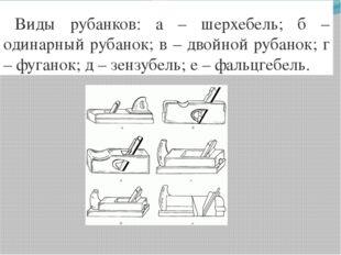Виды рубанков: а – шерхебель; б – одинарный рубанок; в – двойной рубанок; г