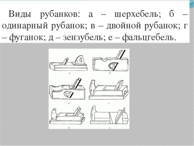 Виды рубанков: а – шерхебель; б – одинарный рубанок; в – двойной рубанок; г...