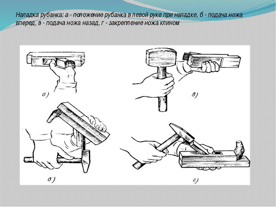 Наладка рубанка: а - положение рубанка в левой руке при наладке, б - подача н...
