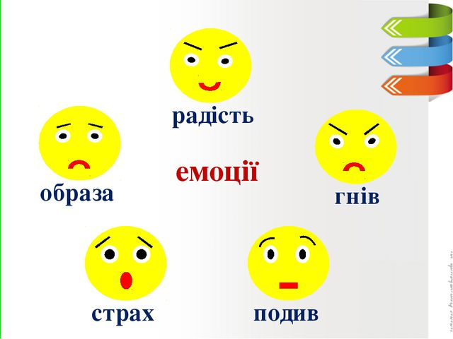 емоції радість гнів образа страх подив