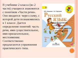В учебнике 2 класса (во 2 части) учащиеся знакомятся с понятием «Части речи».