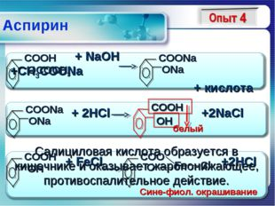 Аспирин Салициловая кислота образуется в кишечнике и оказывает жаропонижающее