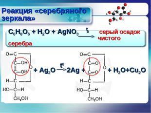 + Ag2O 2Ag + + H2O+Cu2O Реакция «серебряного зеркала» t0
