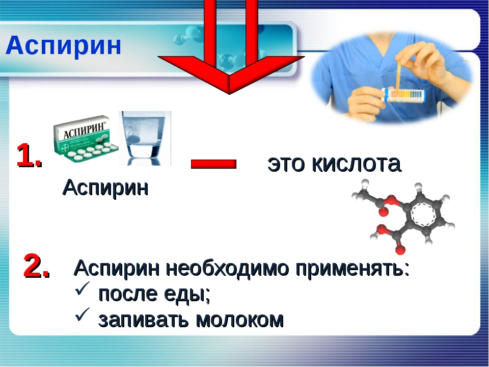 Аспирин Аспирин Аспирин необходимо применять: после еды; запивать молоком 1....