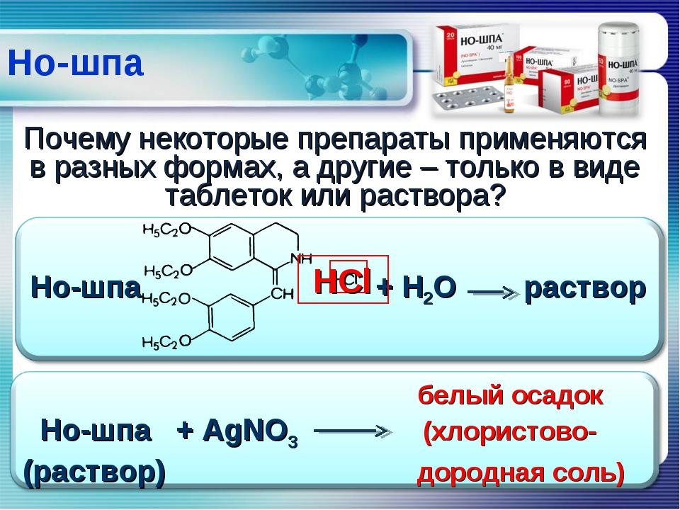 Но-шпа Почему некоторые препараты применяются в разных формах, а другие – тол...