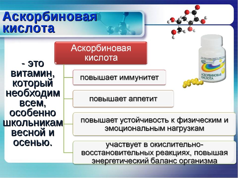 Аскорбиновая кислота - это витамин, который необходим всем, особенно школьник...