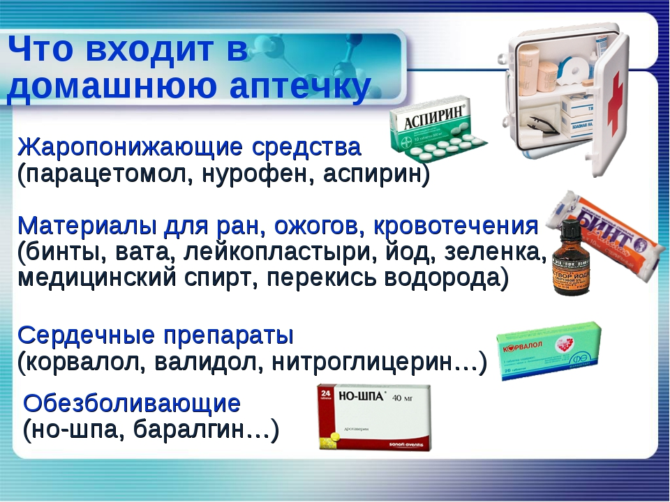 Материалы для ран, ожогов, кровотечения (бинты, вата, лейкопластыри, йод, зел...
