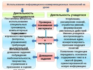 Использование информационно-коммуникационных технологий на уроке Деятельность