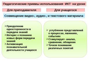 Педагогические приемы использования ИКТ на уроке Для преподавателя Для учащег