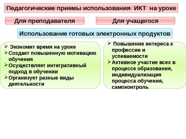 Педагогические приемы использования ИКТ на уроке Использование готовых электр...
