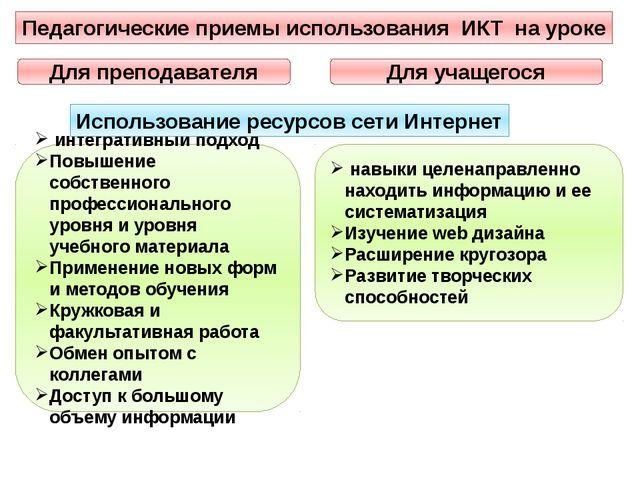 Педагогические приемы использования ИКТ на уроке Для преподавателя Для учащег...
