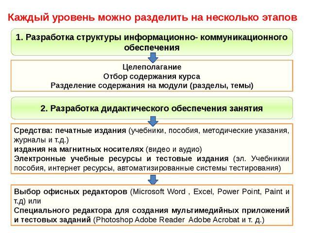Каждый уровень можно разделить на несколько этапов 1. Разработка структуры ин...