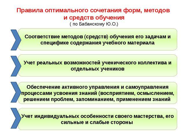 Правила оптимального сочетания форм, методов и средств обучения ( по Бабанско...
