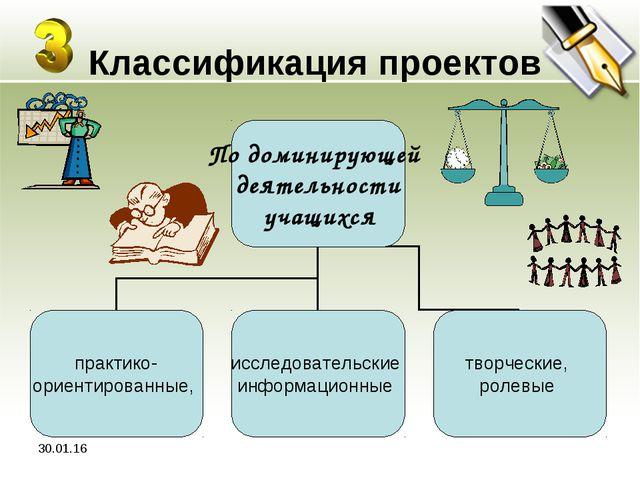 * Классификация проектов