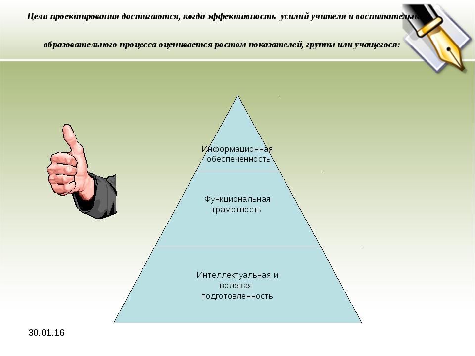 * Цели проектирования достигаются, когда эффективность усилий учителя и воспи...